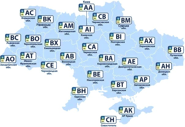 Номерные знаки машин в Украине